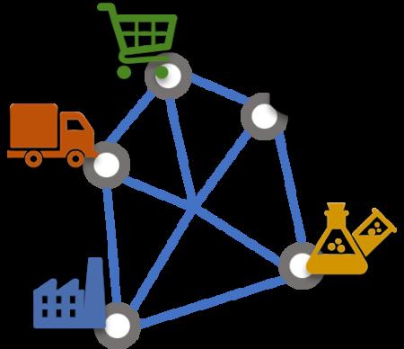 Clusters en netwerken